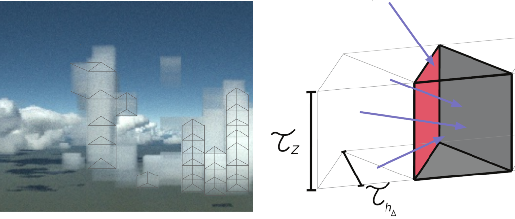 3d_radiaton_triangular